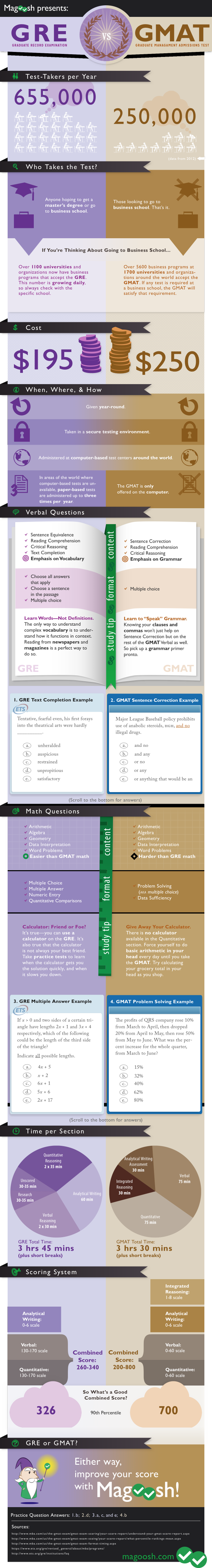 Which is easier: the MAT or GRE?